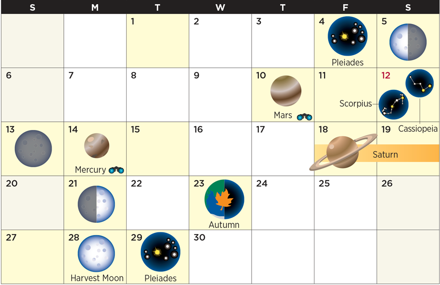 Star calendar for September 2015