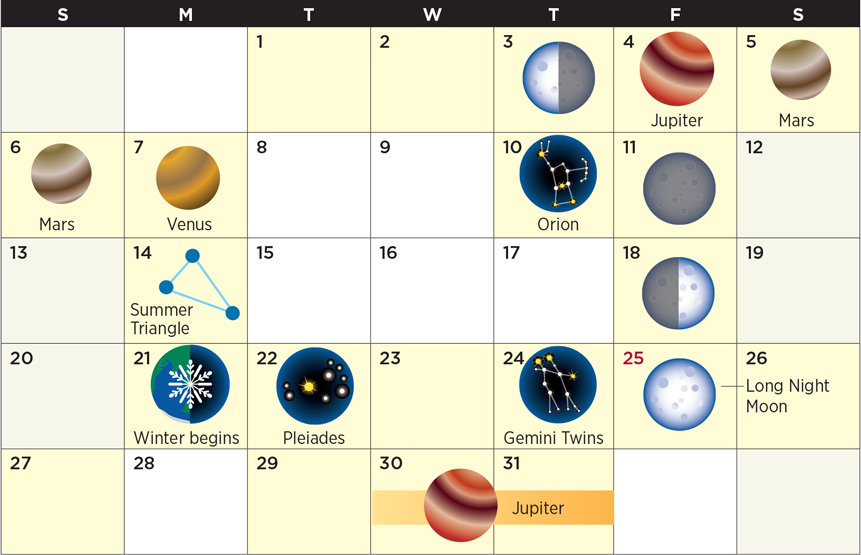 Stargazer star calendar for December 2015