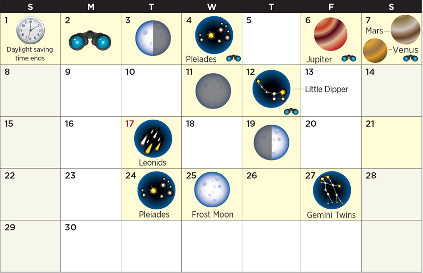 Stargazer star calendar for November 2015