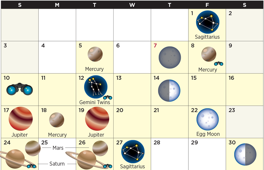 Star calendar for April 2016