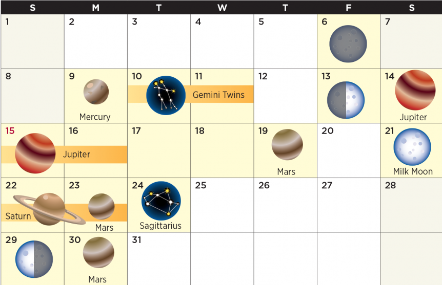 Star calendar for May 2016