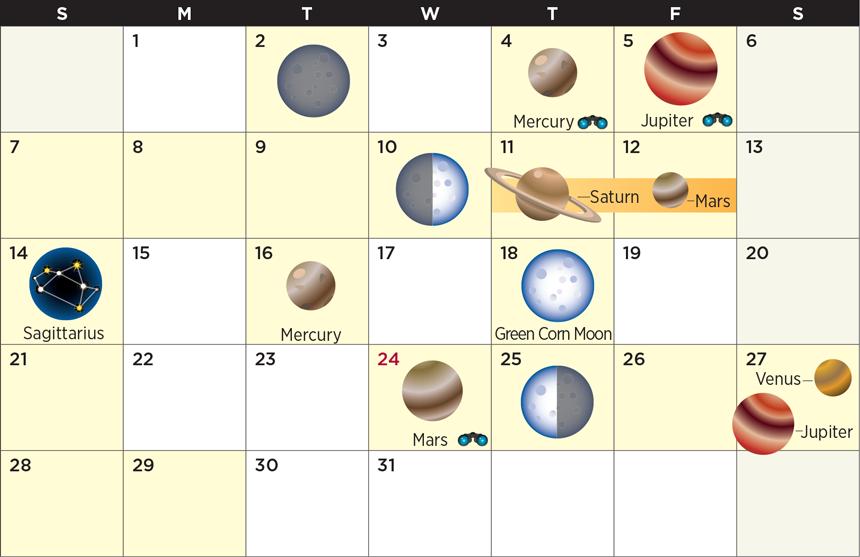 Star calendar for August 2016