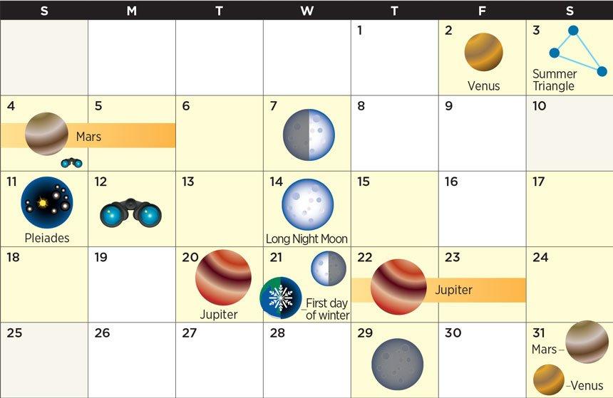 December 2016 star calendar