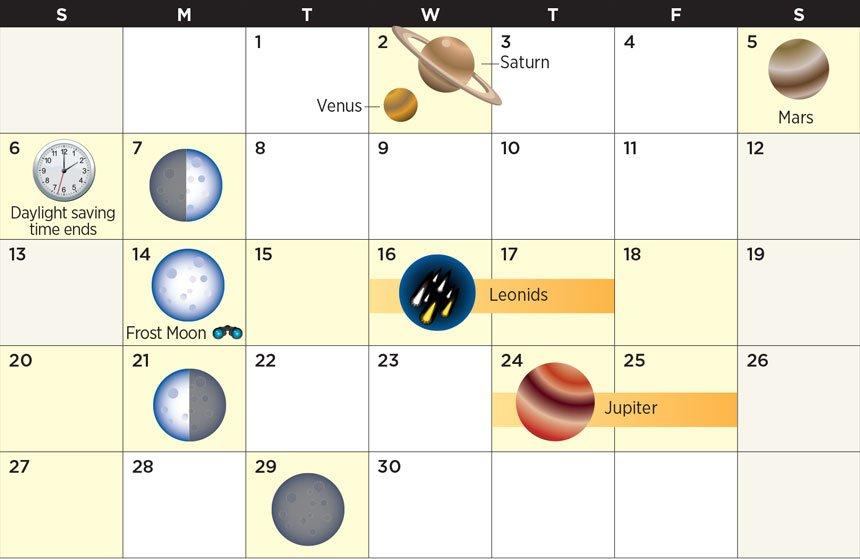 November 2016 star calendar
