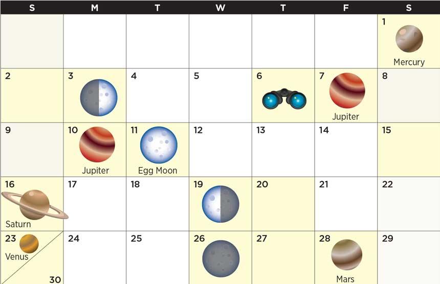 Star Calendar April 2017