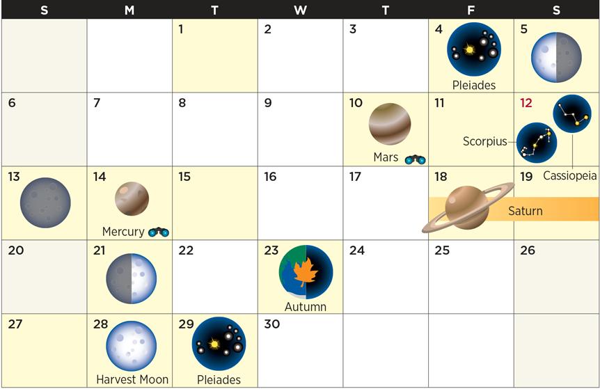 Star calendar for September 2015