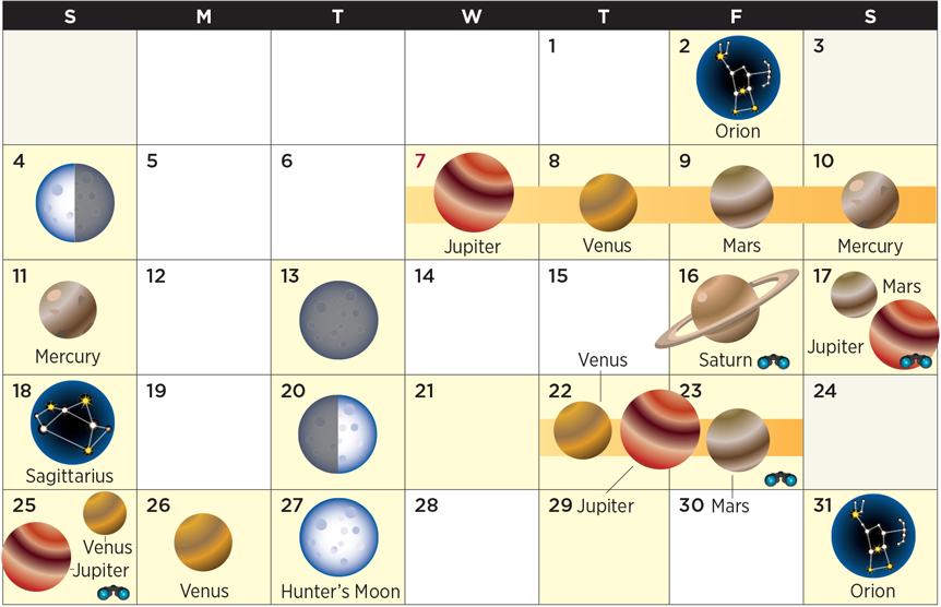 Stargazer October 2015 Star Calendar