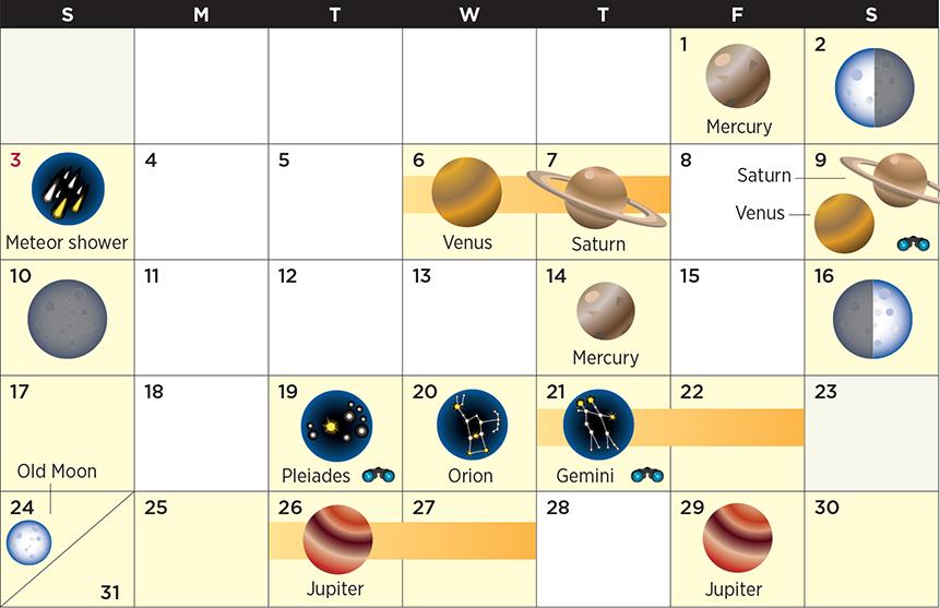 January 2016 Star Calendar