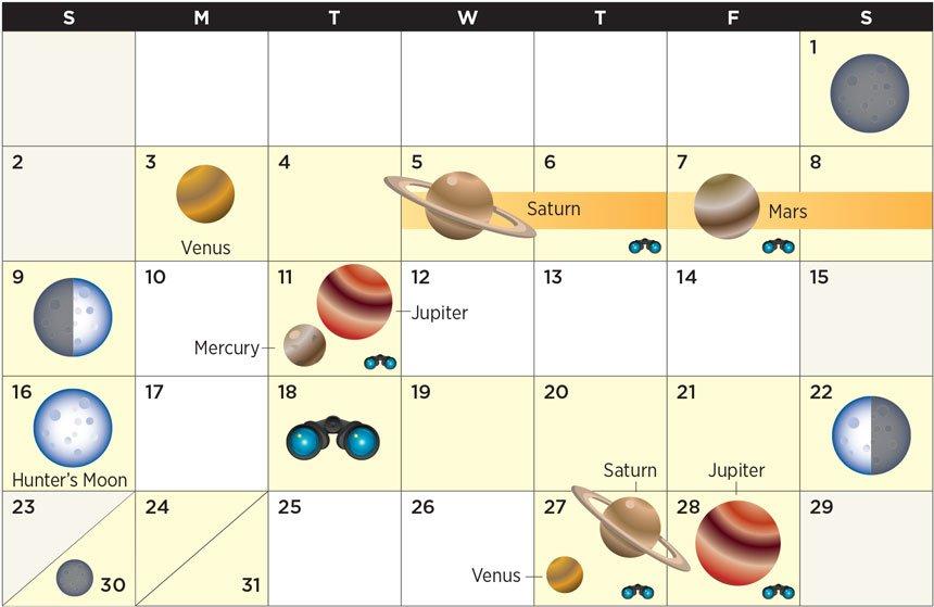 October 2016 Star Calendar