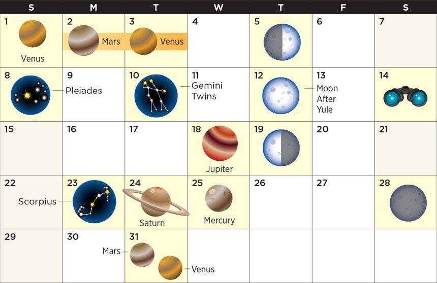 January 2017 star calendar