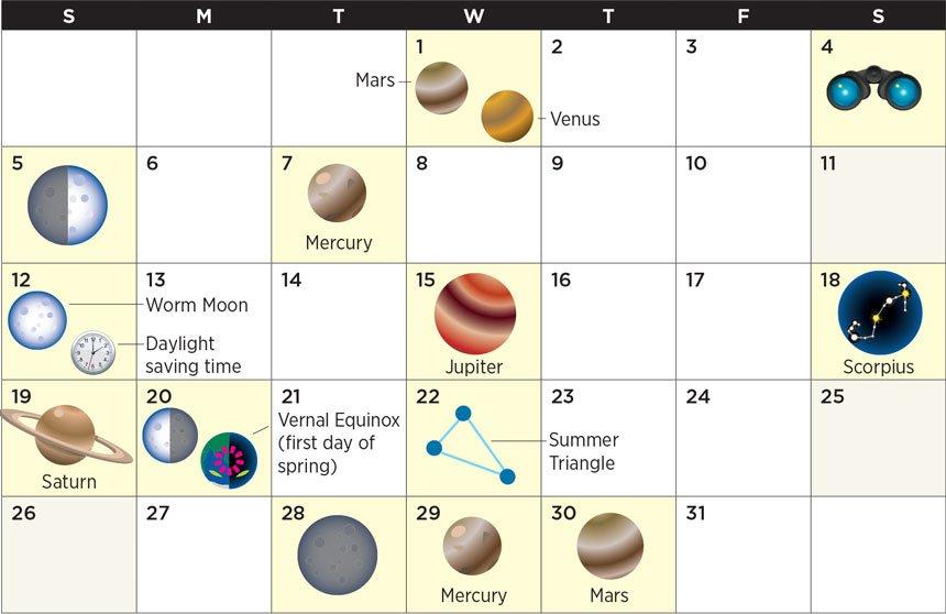 March 2017 star calendar