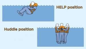 HELP and HUDDLE positions can extend hypothermia survival time